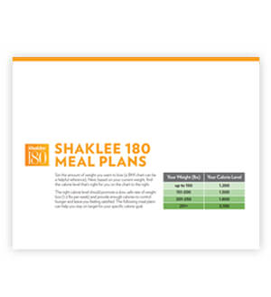 Shaklee 180 guide to meal planning