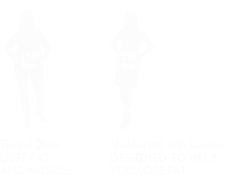 Typical diets vs Shaklee 180 with Leucine