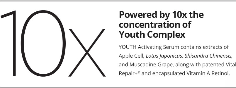 Powered by 10x the concentration of Youth Complex