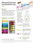 Shaklee Vitalizer Product Sheet thumb
